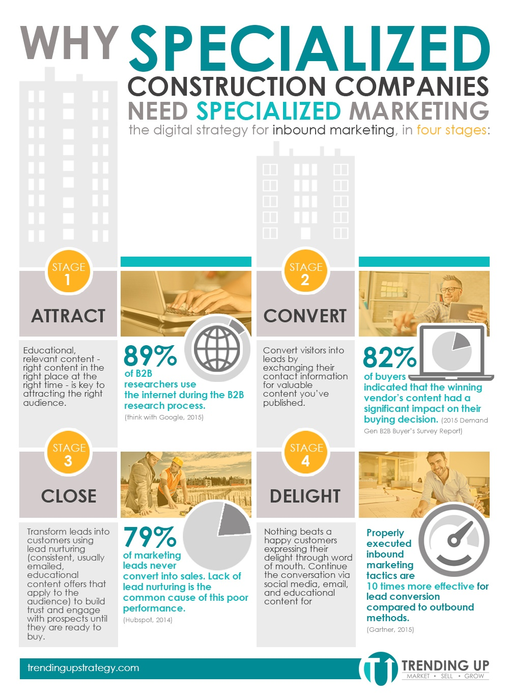 specialized-construction-needs-specialized-marketing-infographic.jpg