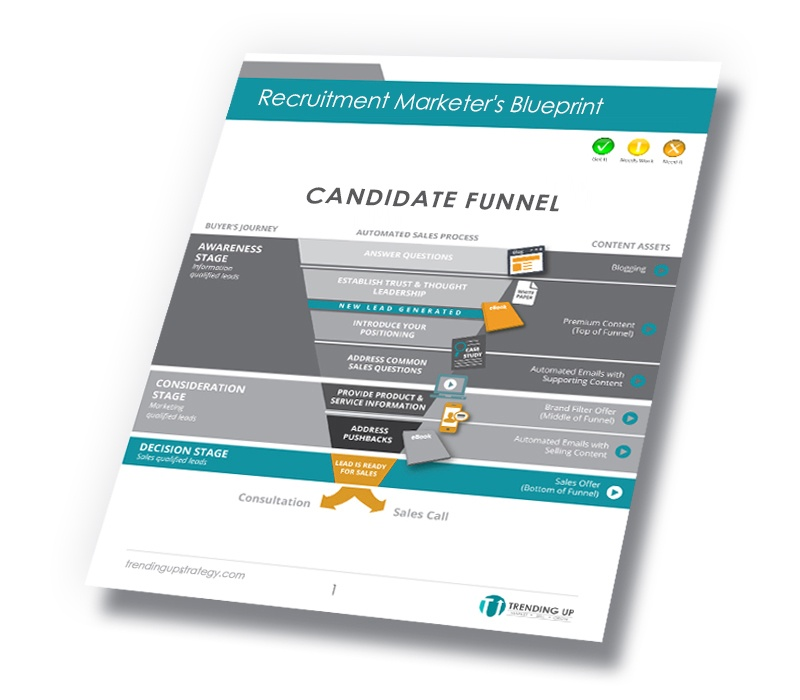 Inside the blueprint for high volume recruitment trending up strategy documentation of your applicants decision making process that moves the candidate persona through the journey from starting their information search to malvernweather Images