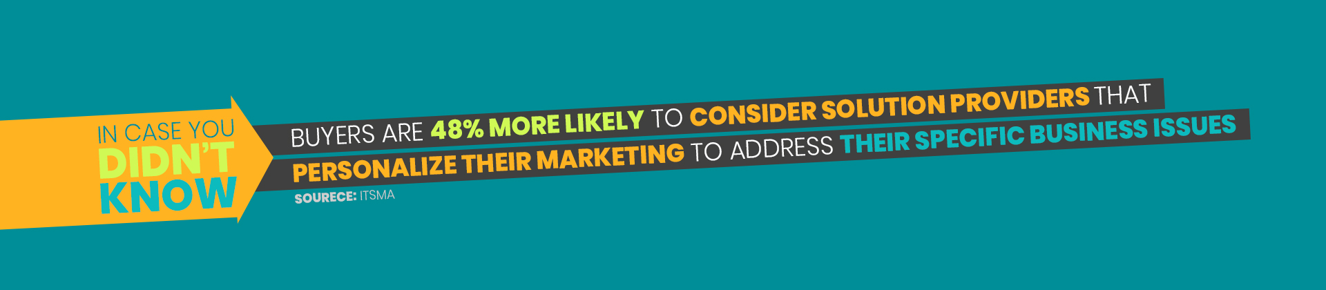 Buyers are 48% more likely to consider solution providers that personalize their marketing to address their specific business issues