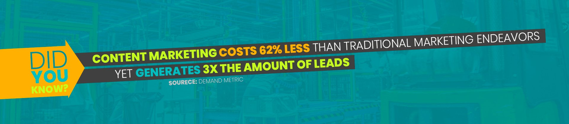 Content marketing costs 62% less than traditional marketing endeavors   yet generates 3x the amount of leads