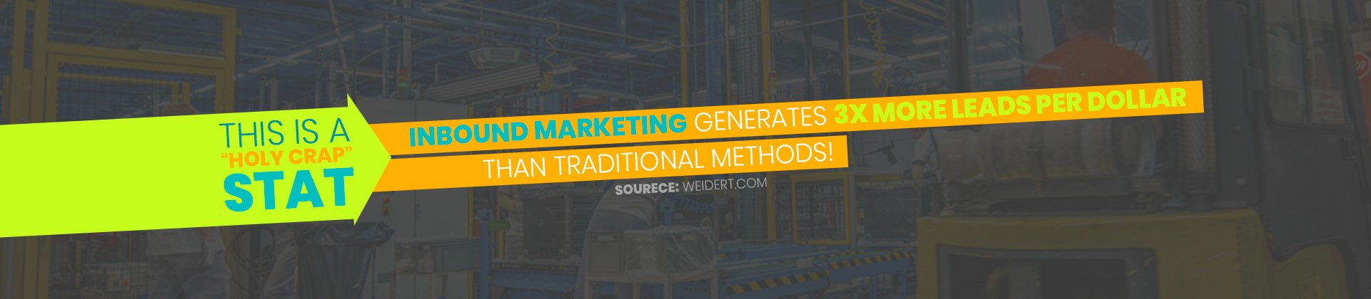 Inbound marketing generates 3x more leads per dollar than traditional methods!