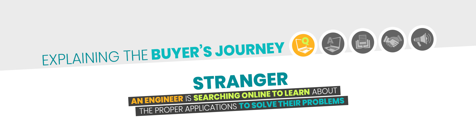 Buyers Journey - Stranger-1