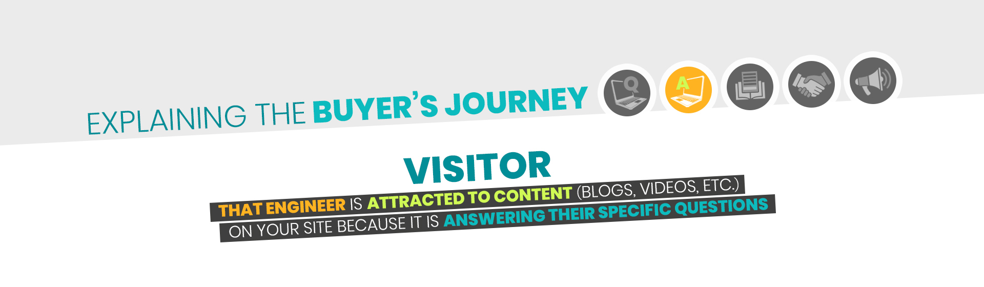 Buyers Journey - Visitor-1
