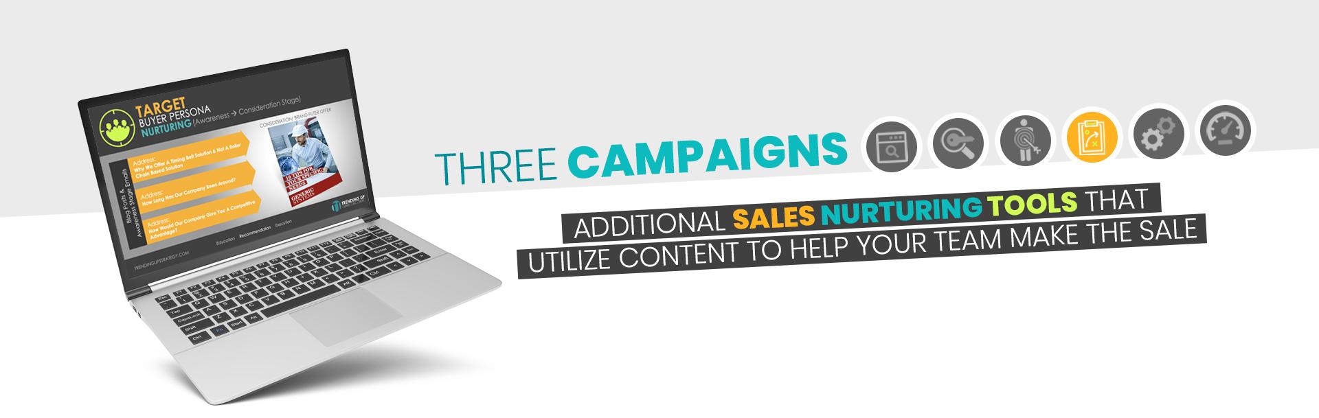 Campaign - Sales Nurturing